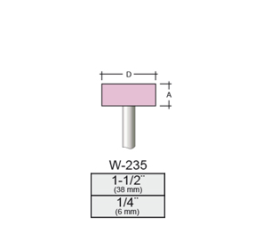 Punta Montada W235 – 38x8 – Vástago 1/4 (6,35 Mm)